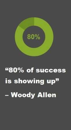 80% of sucess is showing up